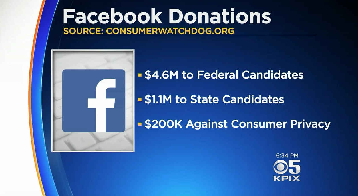 Facebook contributions
